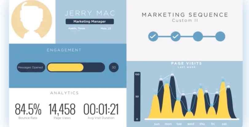 opesta messenger marketing