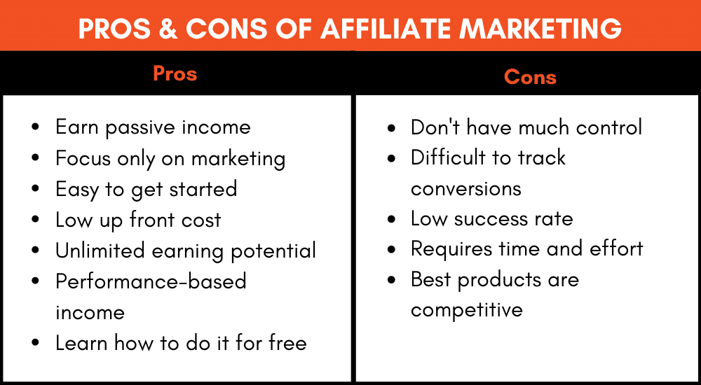 Pros and Cons of Affiliate Marketing Chart2