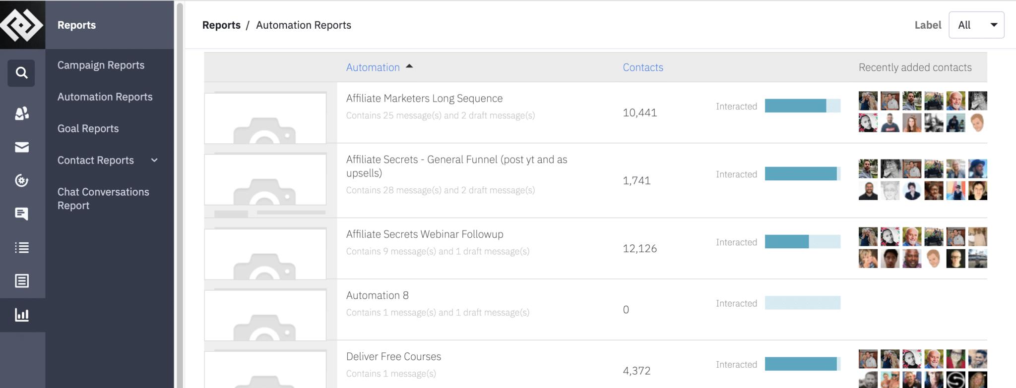 ActiveCampaign Reporting Mailchimp competitors