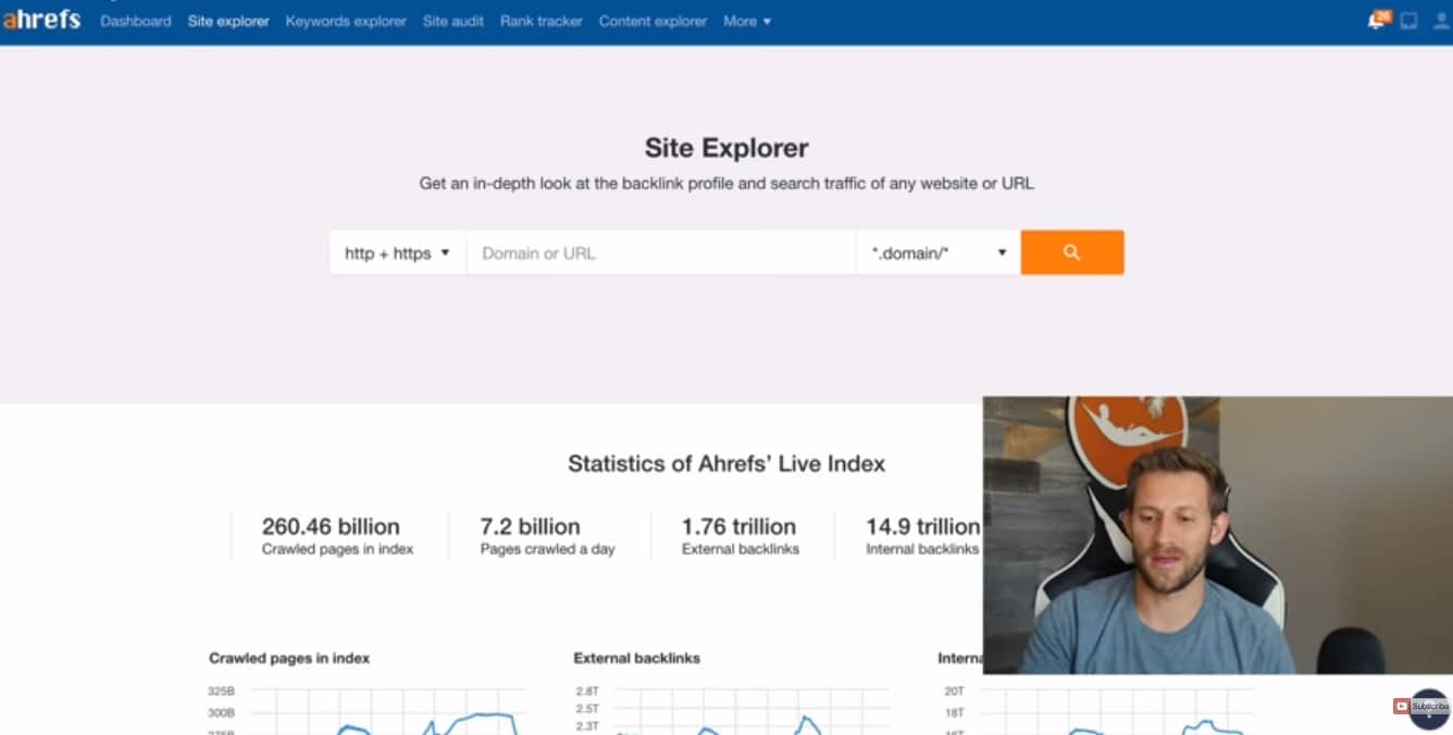 Ahrefs for Keyword Research